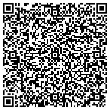 QR-код с контактной информацией организации ЗАПЧАСТИ ДЛЯ ЯПОНСКИХ АВТОМАШИН ЧП ЕРМОЛОВА О.В.