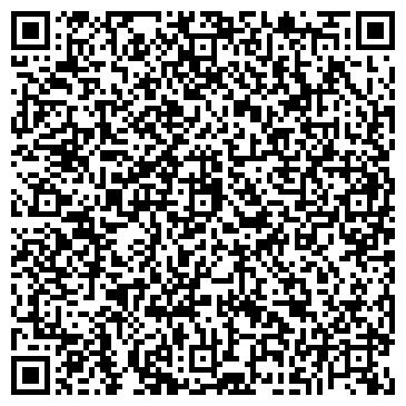 QR-код с контактной информацией организации Евроклимат, Компания