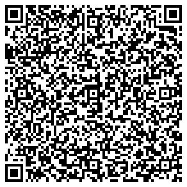 QR-код с контактной информацией организации АУДИ-ФОЛЬКСВАГЕН ЖУКОВА, ЧП
