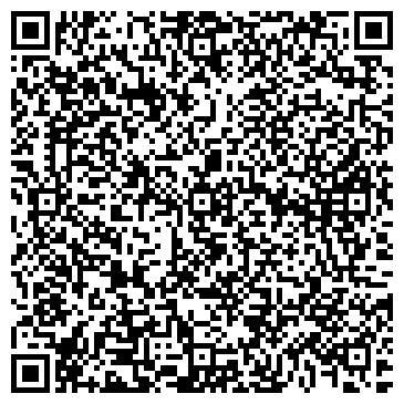 QR-код с контактной информацией организации Ермакова, ИП