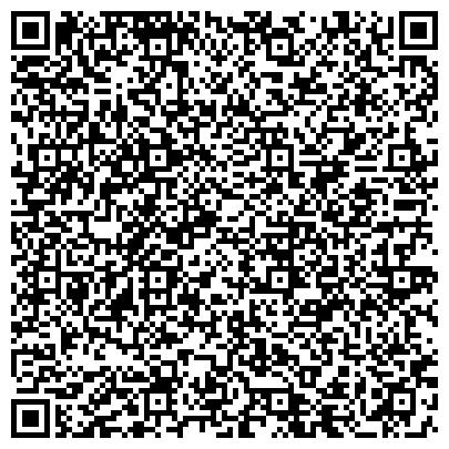 QR-код с контактной информацией организации Perfect promotion gifts, Компания