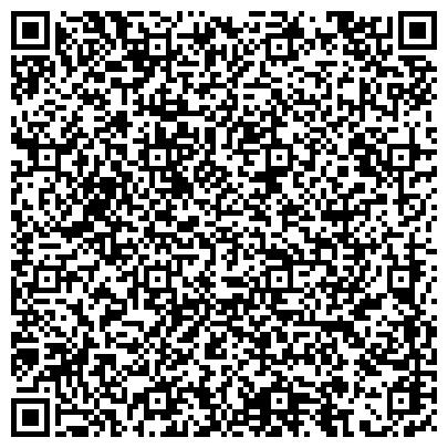 QR-код с контактной информацией организации Мир оборудования Аhmadi (Ахмади), ТОО