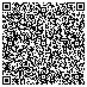 QR-код с контактной информацией организации Белпромстар, Компания