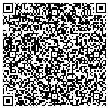 QR-код с контактной информацией организации Praktik-Pro Днепр
