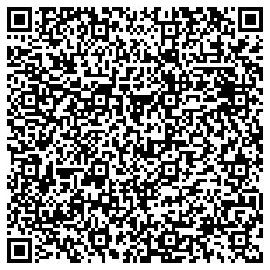 QR-код с контактной информацией организации Новые банковские системы Украина (NBS-Co), ООО