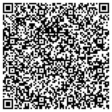 QR-код с контактной информацией организации ЦЕНТР НАРОДНОЙ И ТРАДИЦИОННОЙ МЕДИЦИНЫ УЧРЕЖДЕНИЕ