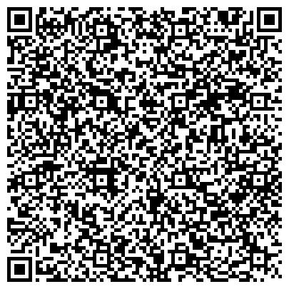 QR-код с контактной информацией организации Neuson Ecotec GmbH( торговый отдел посольства Австрии в Украине), Компания