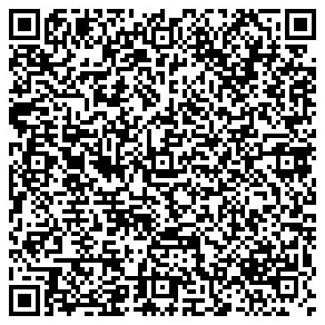 QR-код с контактной информацией организации Субъект предпринимательской деятельности Витапласт