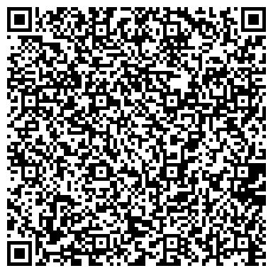 QR-код с контактной информацией организации Приватмастер, ЧП