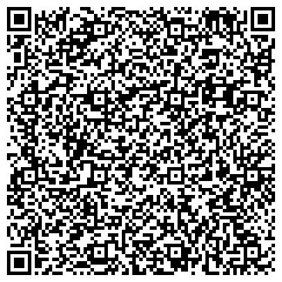 QR-код с контактной информацией организации РТСЦ Весь мир Черкащины, ЧП