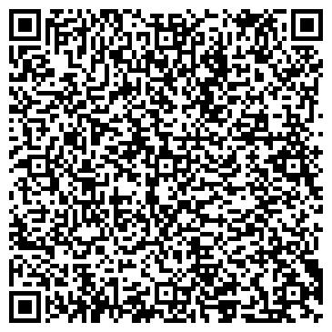 QR-код с контактной информацией организации ТОВ ВКП Городтепломонтаж,Компания