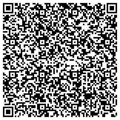 QR-код с контактной информацией организации КиевКлимат - системы вентиляции и кондиционирования, ЧП