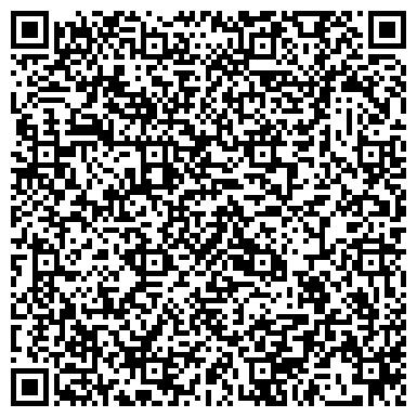 QR-код с контактной информацией организации Климат Комфорт, Компания