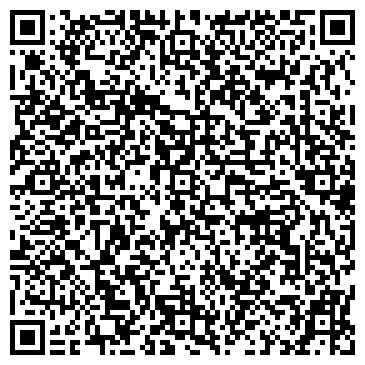 QR-код с контактной информацией организации Климат-Контроль Юг, ООО