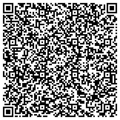 QR-код с контактной информацией организации Термо-С, СПД (Серафимов Д. С.)