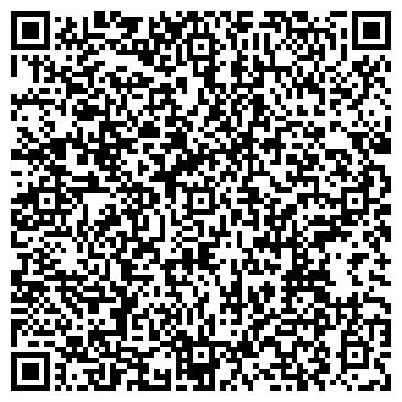 QR-код с контактной информацией организации Термолекс, ЧП