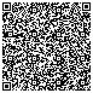 QR-код с контактной информацией организации Бондар А.Г., СПД (Климат Энерго)