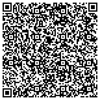 QR-код с контактной информацией организации ЦЕНТР ПРОБЛЕМ ФОРМИРОВАНИЯ ЗДОРОВОГО ОБРАЗА ЖИЗНИ