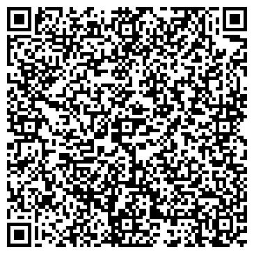 QR-код с контактной информацией организации ЕТК Групп (ETК Group), ООО