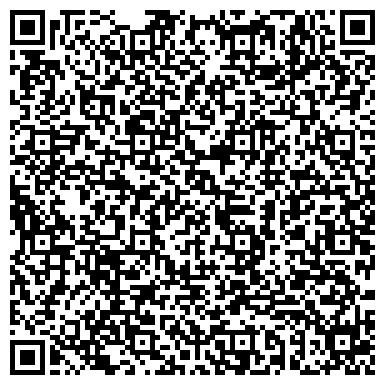 QR-код с контактной информацией организации Империя, магазин бытовой техники
