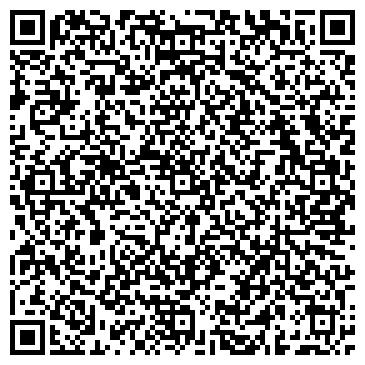 QR-код с контактной информацией организации ТМ Виктор Долинин, ЧП