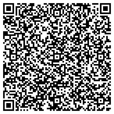 QR-код с контактной информацией организации Канцелярская лавка, СПД