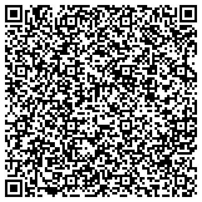 QR-код с контактной информацией организации Все доски Украина, ООО (ALLboards Україна)