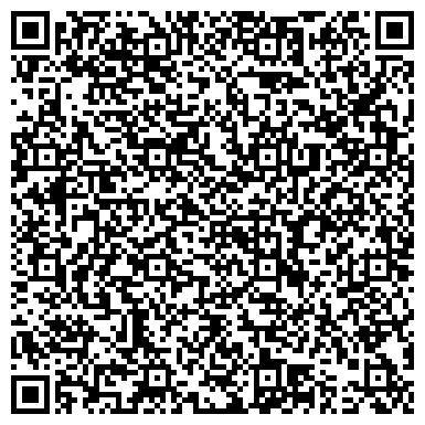QR-код с контактной информацией организации Информатика НПФ, ООО