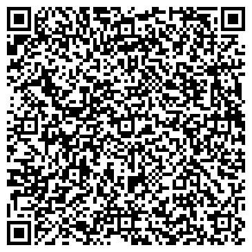 QR-код с контактной информацией организации All-time, Компания