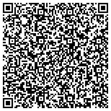 QR-код с контактной информацией организации Магазин крутых подарков Cool Gifts, СПД