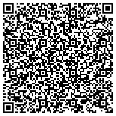 QR-код с контактной информацией организации ТехноКлимат, ИП