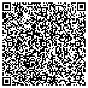 QR-код с контактной информацией организации Панасоник Представительство, АО