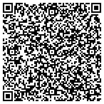 """QR-код с контактной информацией организации """"Клиника Евгения Бенихиса"""""""