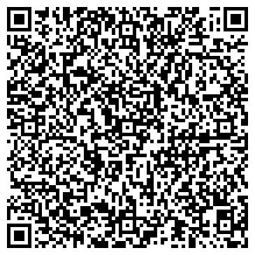 QR-код с контактной информацией организации Частное предприятие ФОП Митенкова