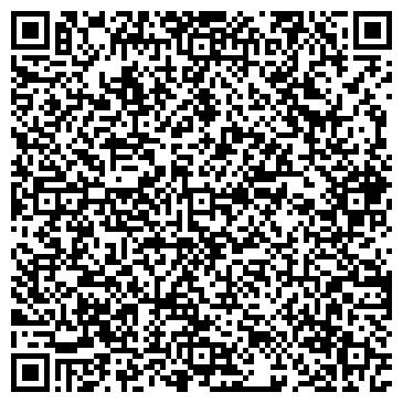 QR-код с контактной информацией организации Моя фамилия, ЧП