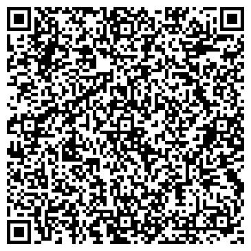 QR-код с контактной информацией организации Интернет-лавка деликатесов GlobalTop