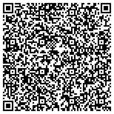 QR-код с контактной информацией организации Субъект предпринимательской деятельности Идея подарка: подарки, сувениры, декор