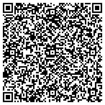 """QR-код с контактной информацией организации магазин""""ЭтикеТочка"""""""