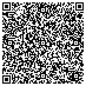 QR-код с контактной информацией организации Никольский храм