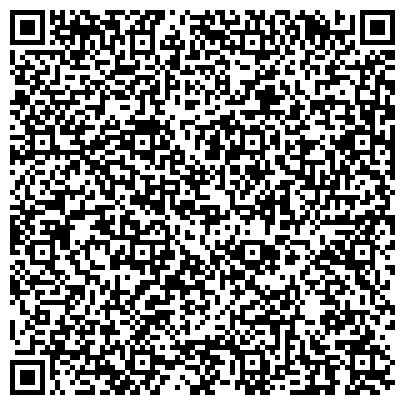 QR-код с контактной информацией организации Лобанов, ЧП (Климатическая техника Климат)