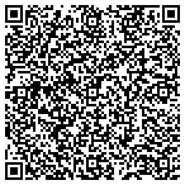 QR-код с контактной информацией организации Панмастер (Panmayster), ООО