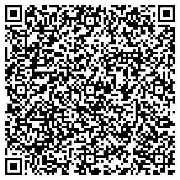 QR-код с контактной информацией организации Попадин, СПД