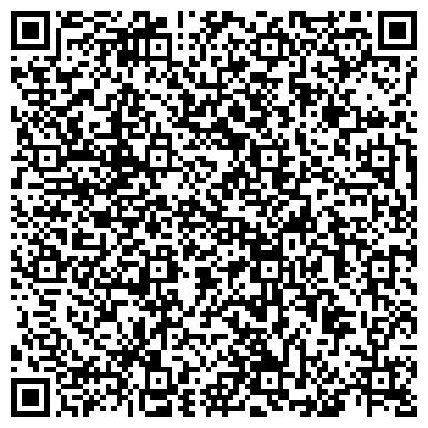 QR-код с контактной информацией организации ТПГФормула, ООО