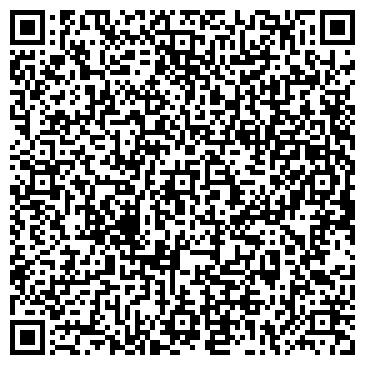 QR-код с контактной информацией организации СЕРПУХОВНЕФТЕПРОДУКТСЕРВИС