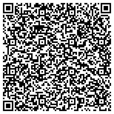 QR-код с контактной информацией организации Руцкий Дмитрий Георгиевич, СПД