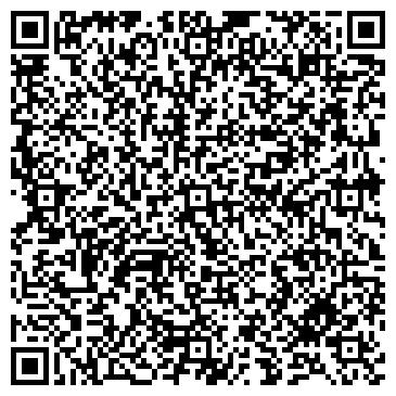 QR-код с контактной информацией организации Импульс Пласт, ООО