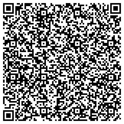 QR-код с контактной информацией организации Кузнецов Сергей Викторович, ФЛП