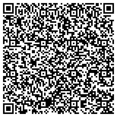 QR-код с контактной информацией организации Энергоконтракт, ГК (Космонава Украина, ООО)