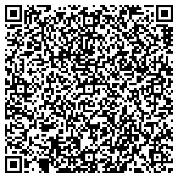QR-код с контактной информацией организации Херсонснабресурсы, ООО