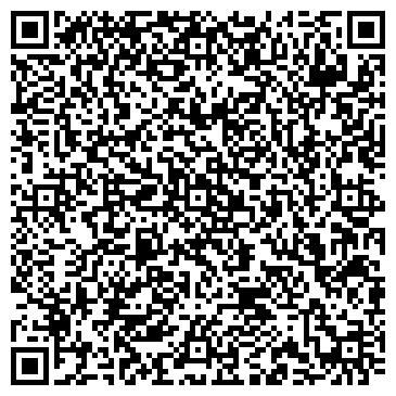QR-код с контактной информацией организации Общество с ограниченной ответственностью NHM Limited